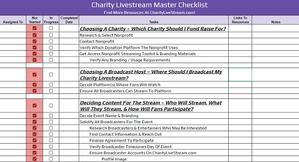 Charity Livestream Master Checklist